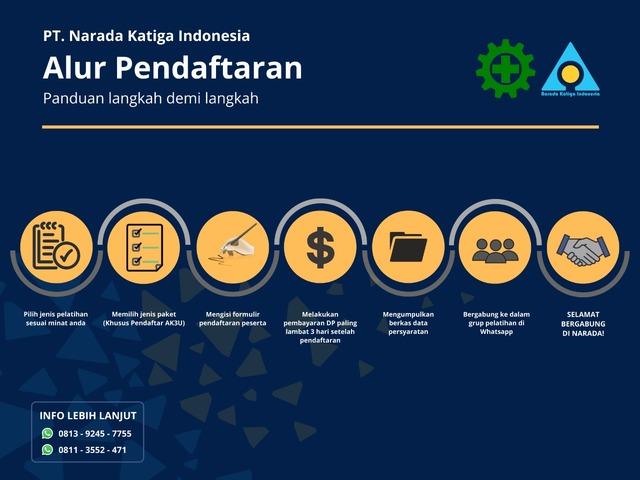 training ak3 umum